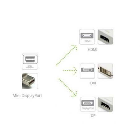 3-in-1 Mini Mini Display Port/HDMI/DVI Adapter  Cables and adapters MacBook - 2
